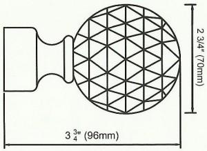 Crystal Ball Diagram